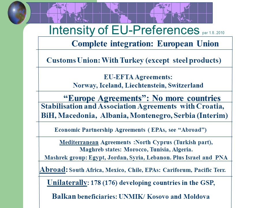 Intensity of EU-Preferences per 1.8..2010