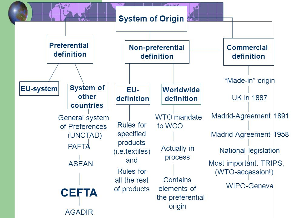 CEFTA System of Origin Preferential definition Commercial definition