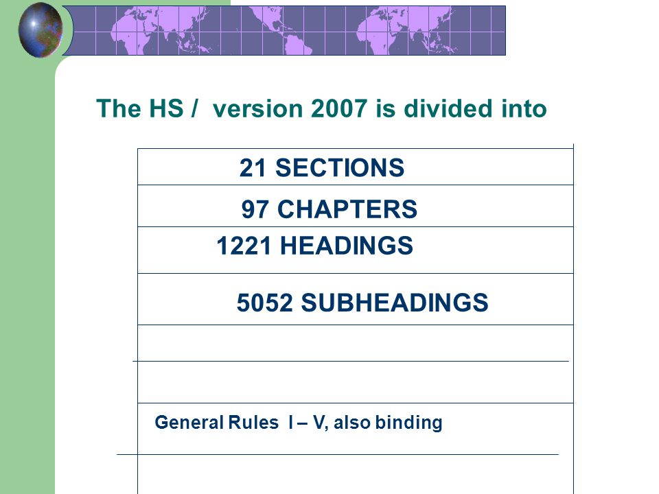 The HS / version 2007 is divided into