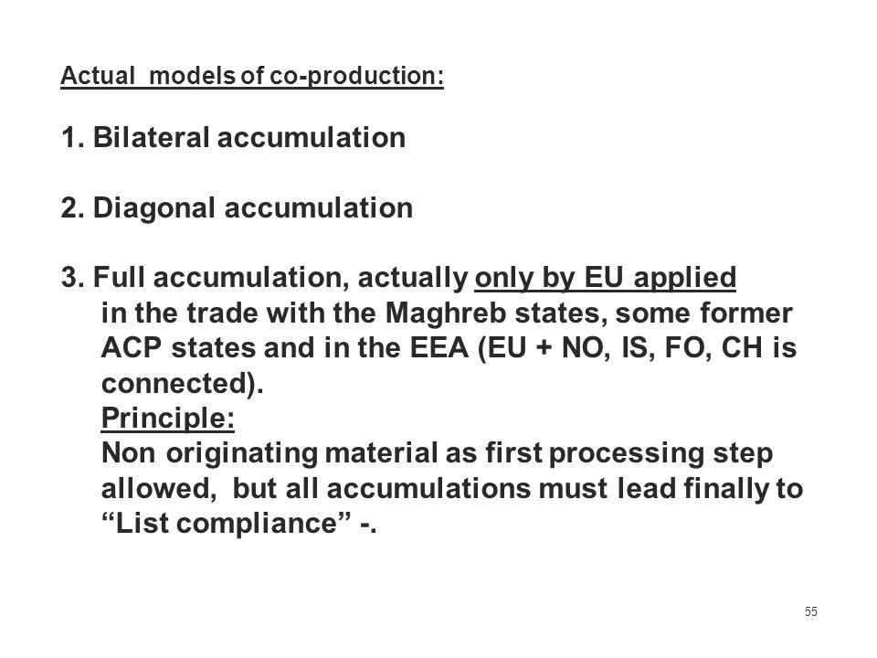 1. Bilateral accumulation 2. Diagonal accumulation