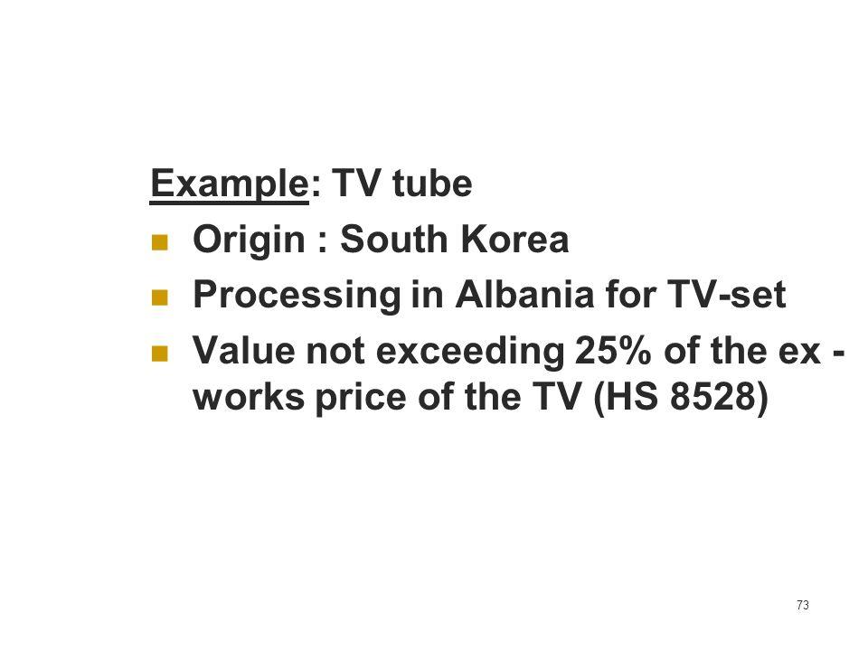 Example: TV tube Origin : South Korea. Processing in Albania for TV-set.