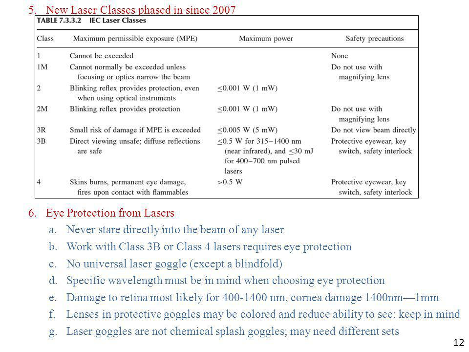 New Laser Classes phased in since 2007