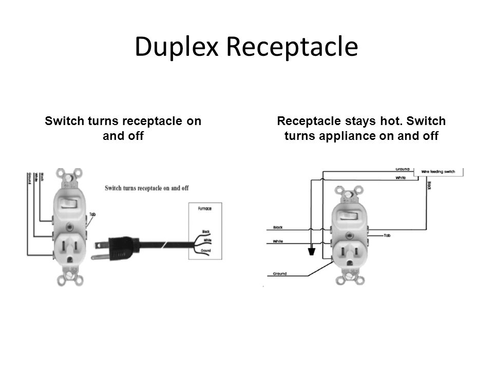 Duplex Receptacle Switch turns receptacle on and off