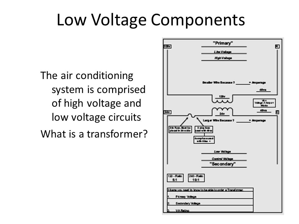 Low Voltage Components