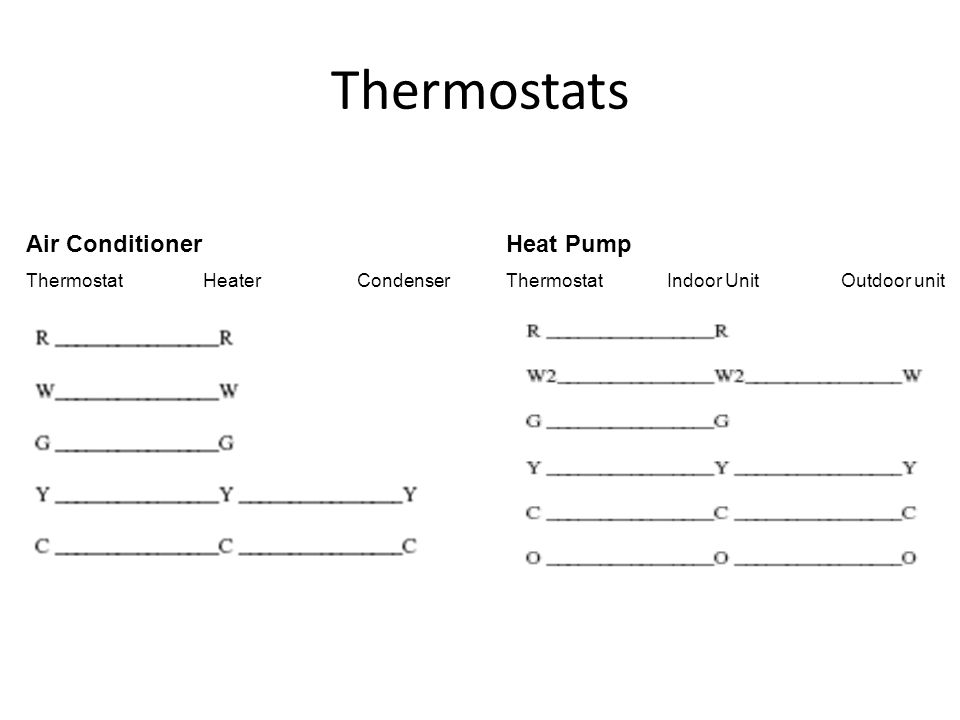 Thermostats Air Conditioner Heat Pump Thermostat Heater Condenser