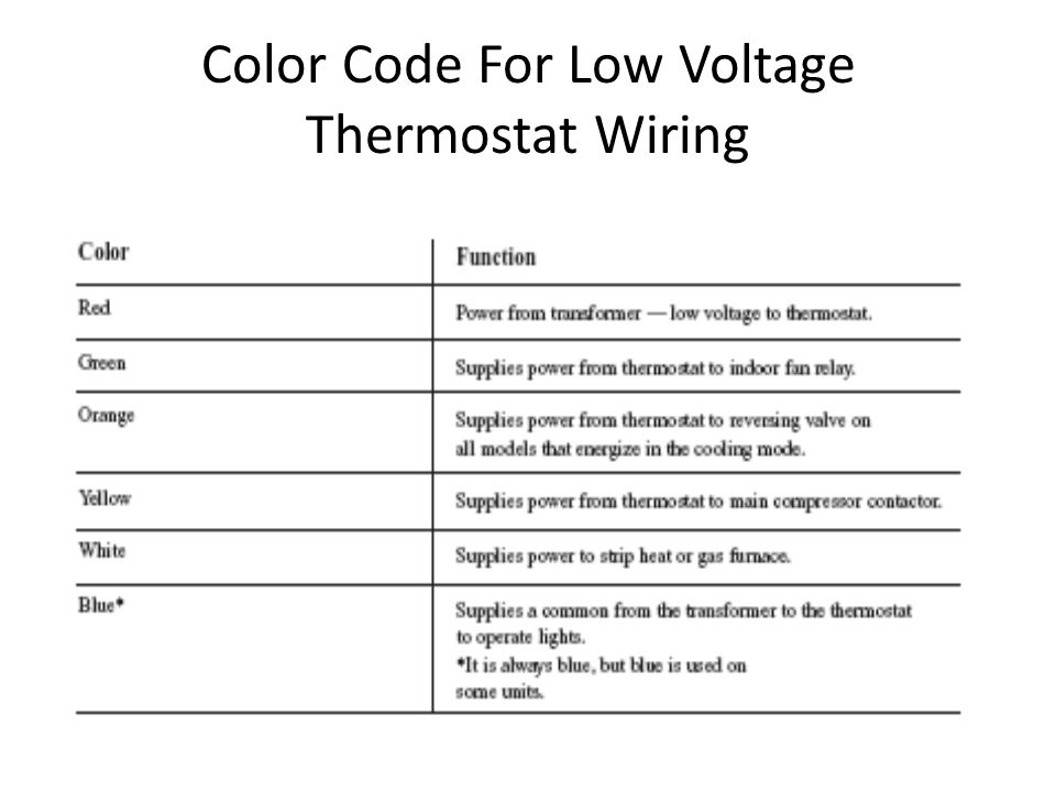 Color Code For Low Voltage Thermostat Wiring