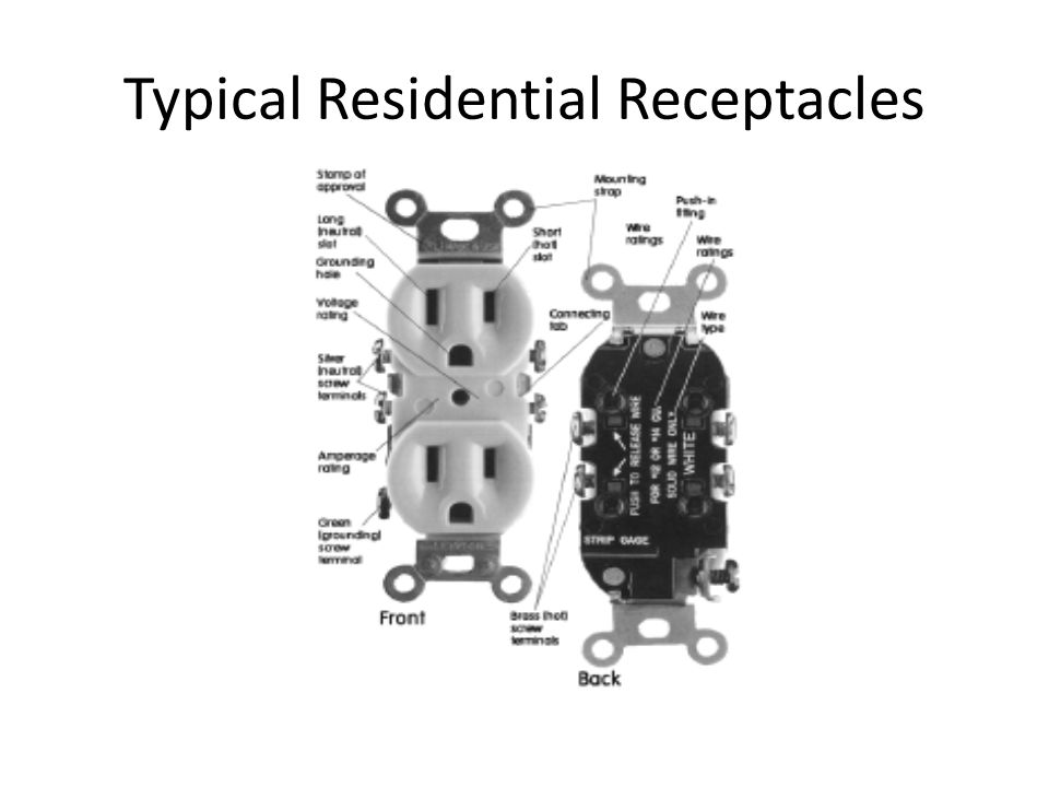 Typical Residential Receptacles