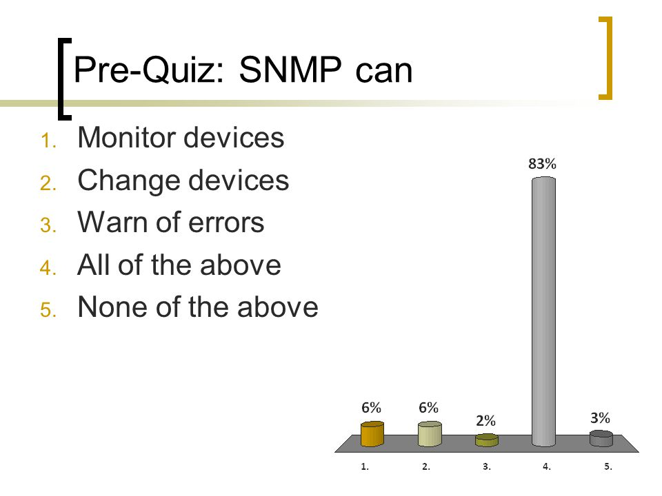 Pre-Quiz: SNMP can Monitor devices Change devices Warn of errors