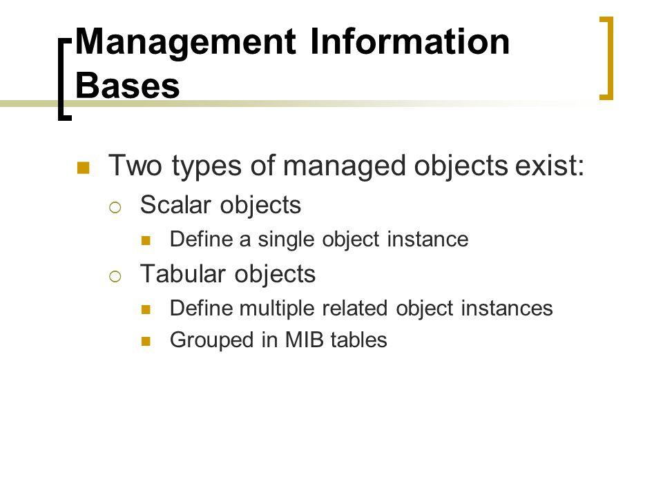 Management Information Bases