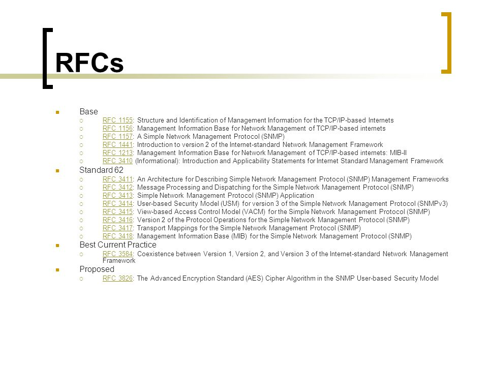 RFCs Base Standard 62 Best Current Practice Proposed