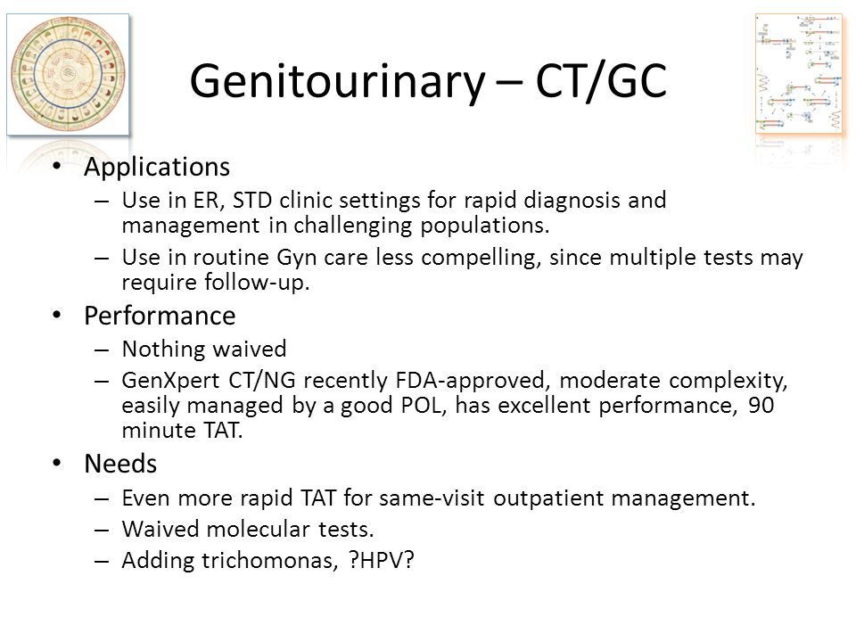 Genitourinary – CT/GC Applications Performance Needs