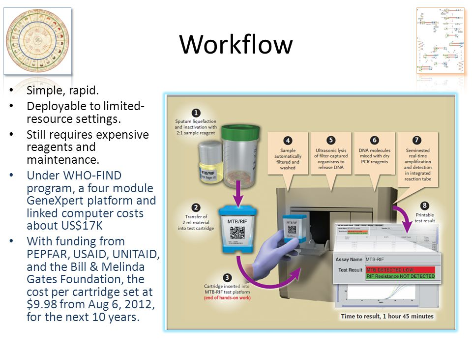 Workflow Simple, rapid. Deployable to limited-resource settings.