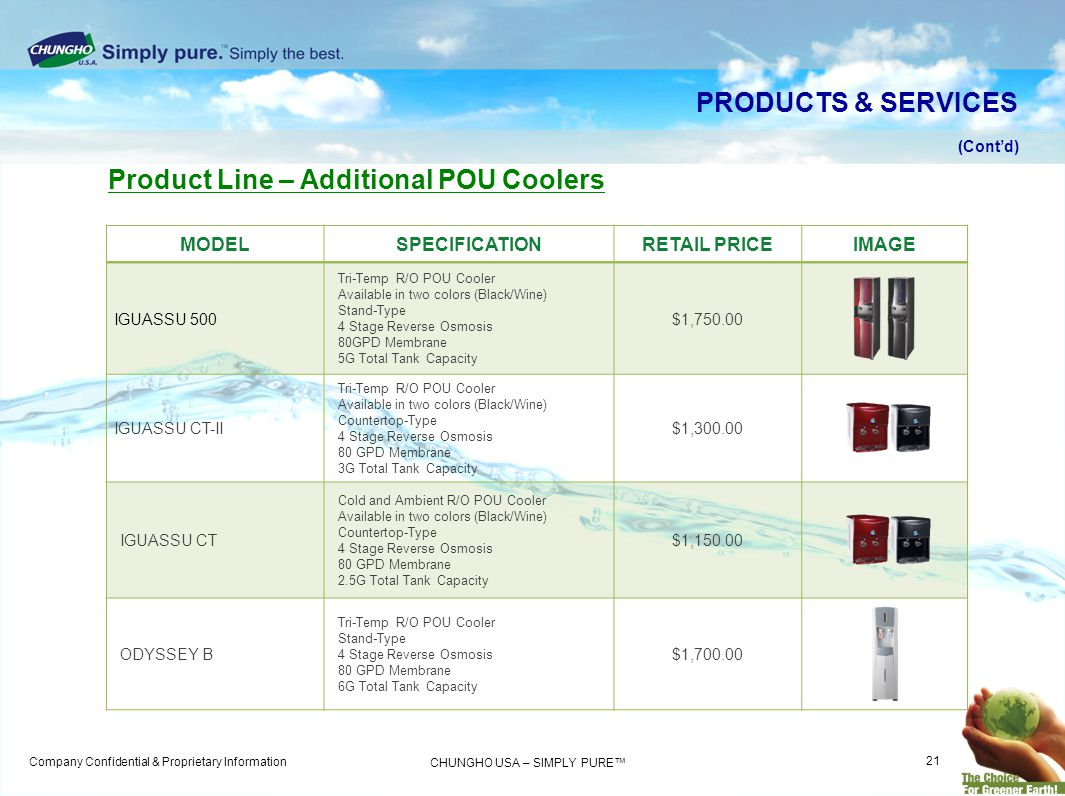 Product Line – Additional POU Coolers