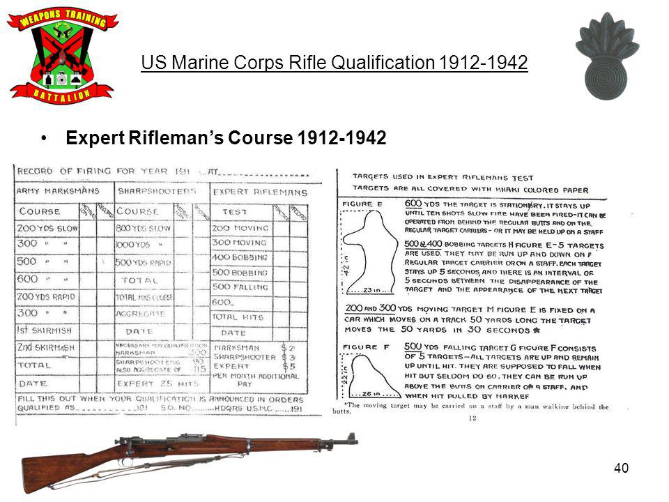 US Marine Corps Rifle Qualification 1912-1942