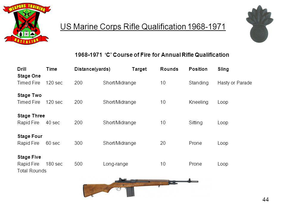 US Marine Corps Rifle Qualification 1968-1971