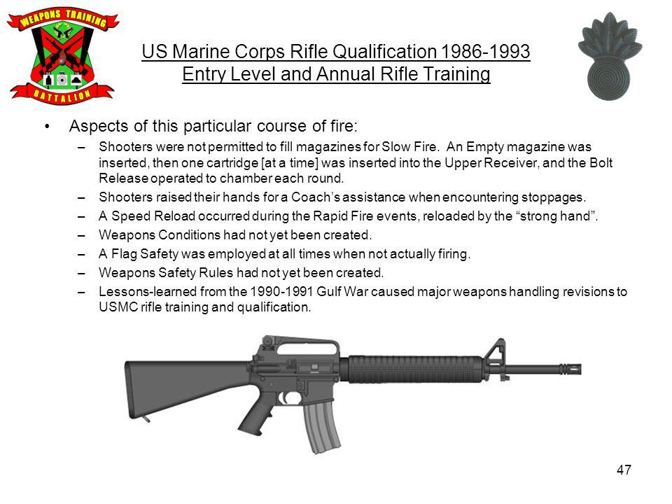 US Marine Corps Rifle Qualification 1986-1993 Entry Level and Annual Rifle Training