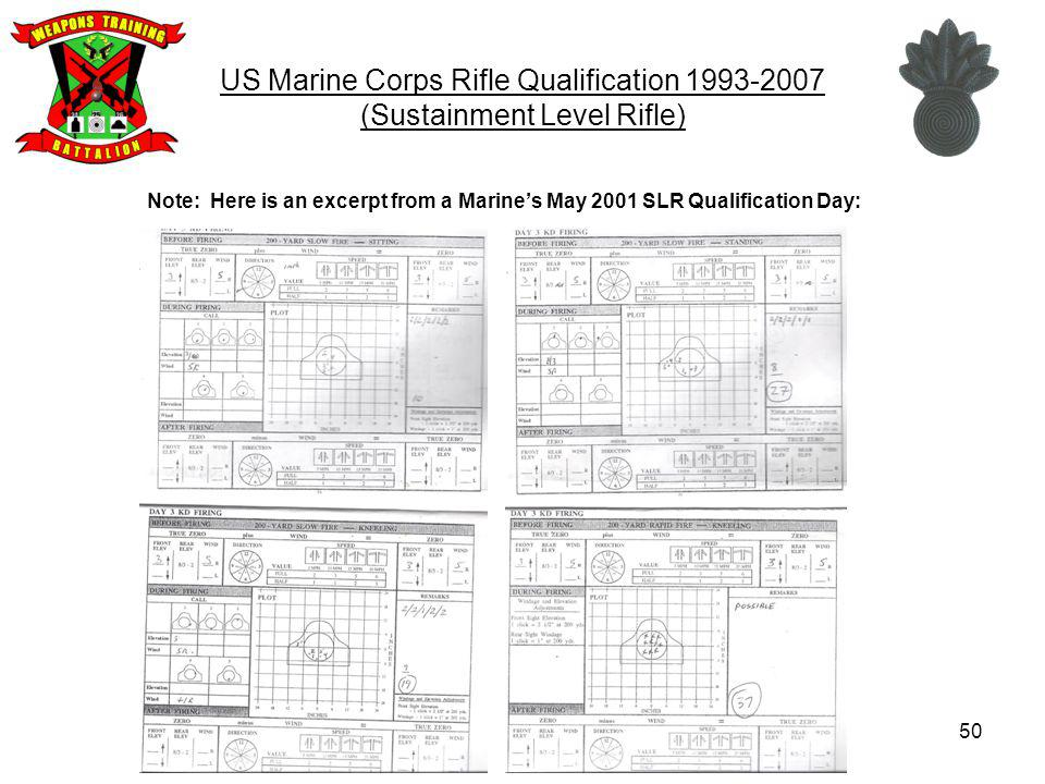 US Marine Corps Rifle Qualification (Sustainment Level Rifle)