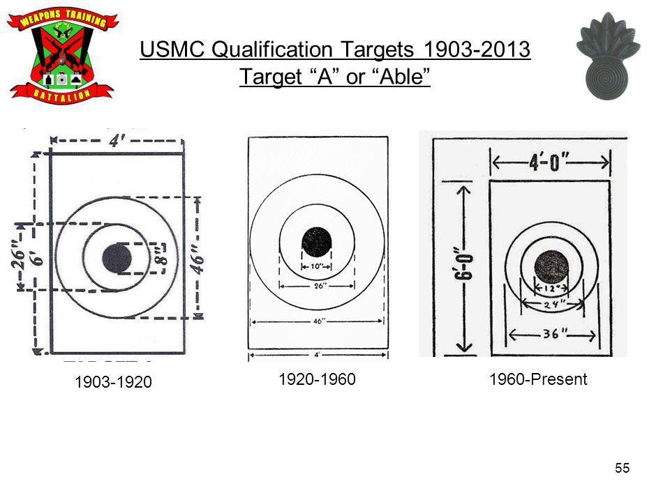 USMC Qualification Targets Target A or Able