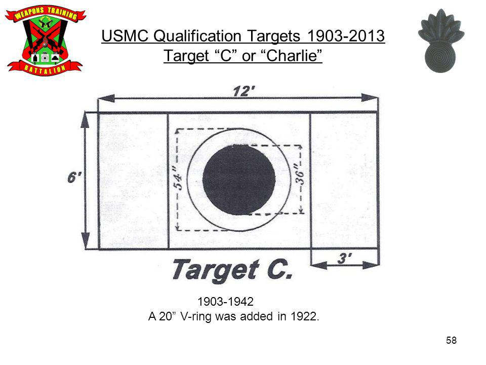 USMC Qualification Targets 1903-2013 Target C or Charlie