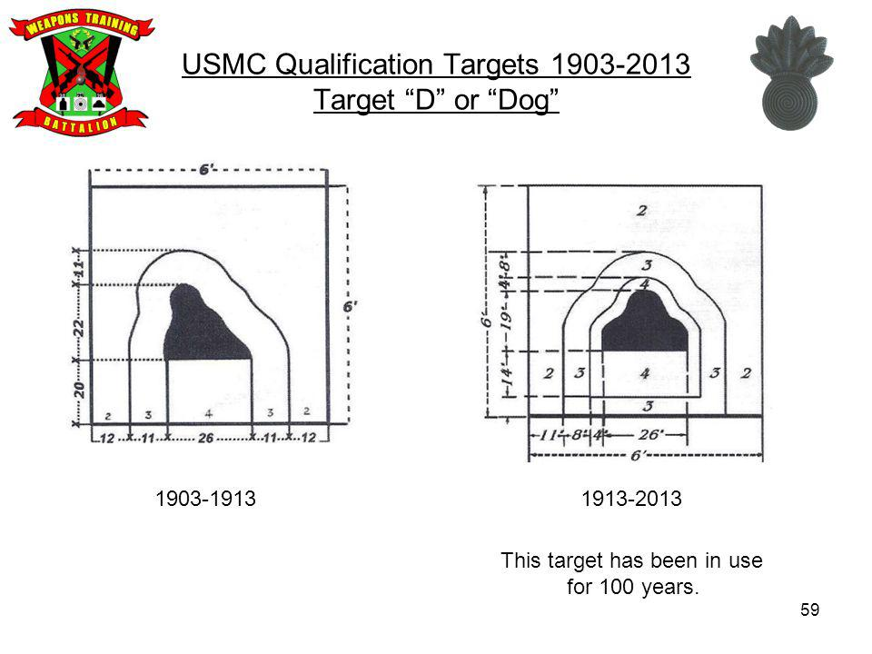 USMC Qualification Targets 1903-2013 Target D or Dog