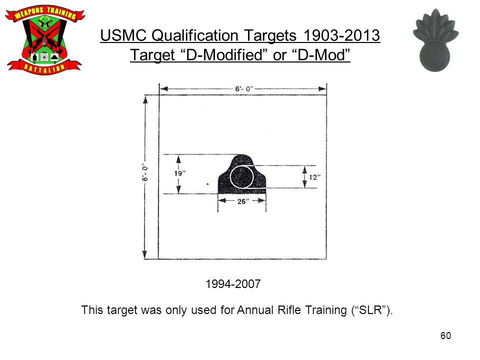 USMC Qualification Targets 1903-2013 Target D-Modified or D-Mod