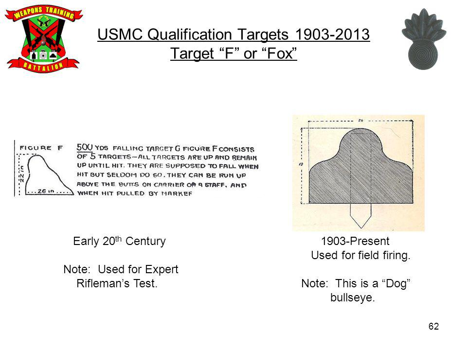 USMC Qualification Targets 1903-2013 Target F or Fox