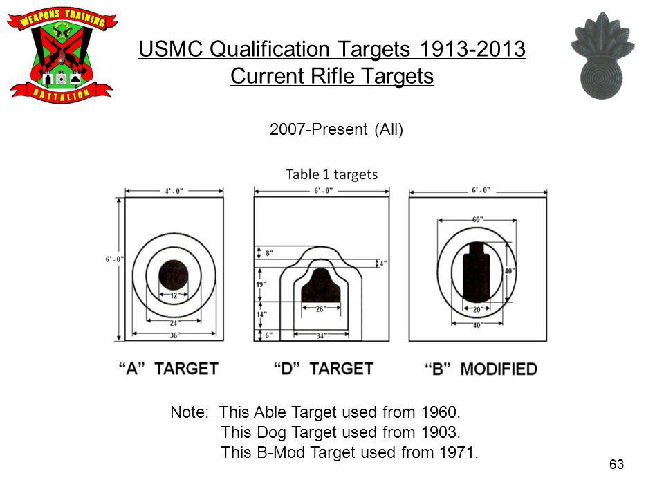 USMC Qualification Targets Current Rifle Targets