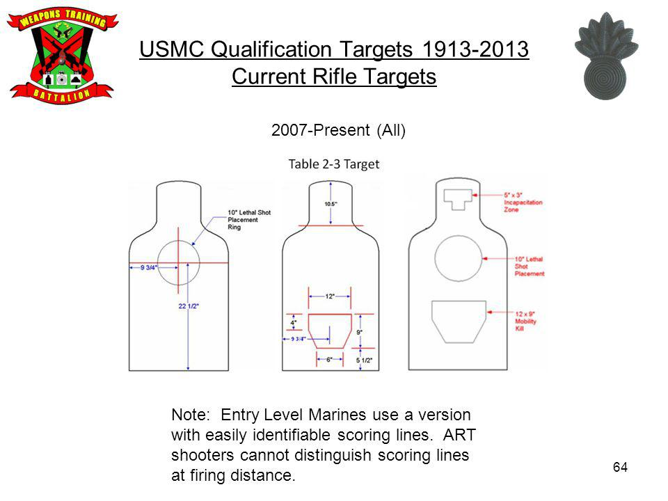 USMC Qualification Targets 1913-2013 Current Rifle Targets
