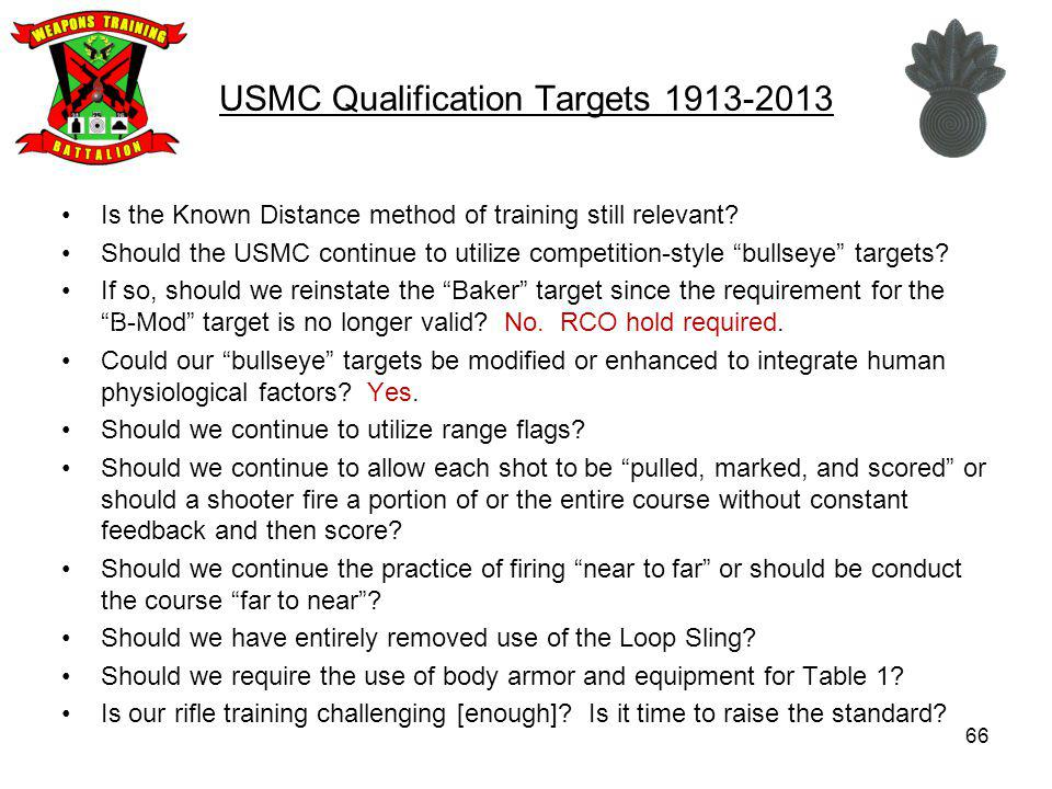 USMC Qualification Targets