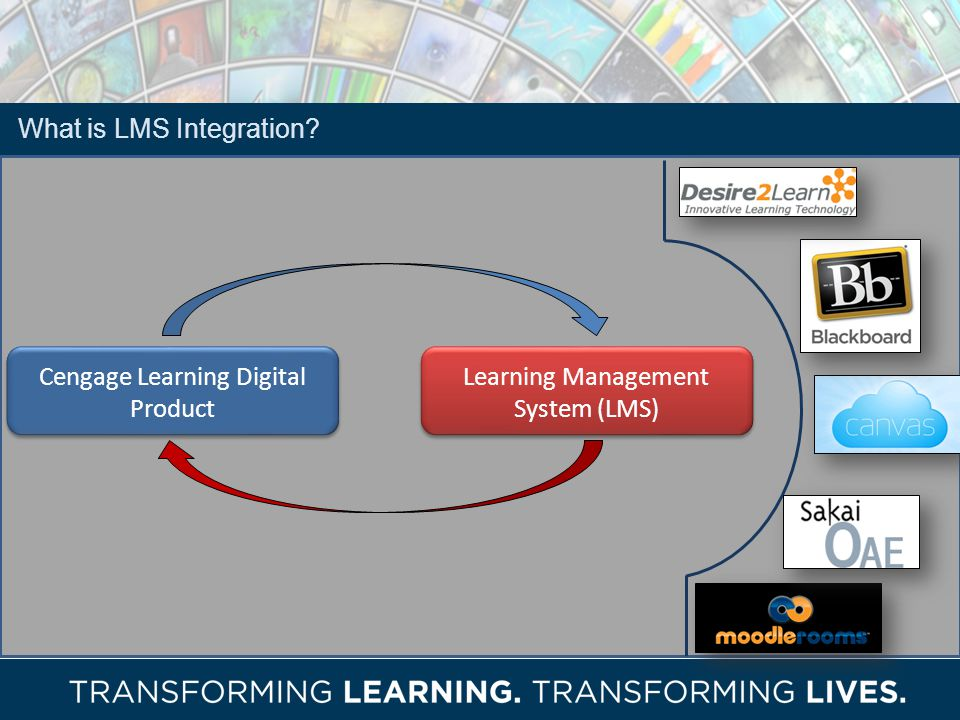 What is LMS Integration