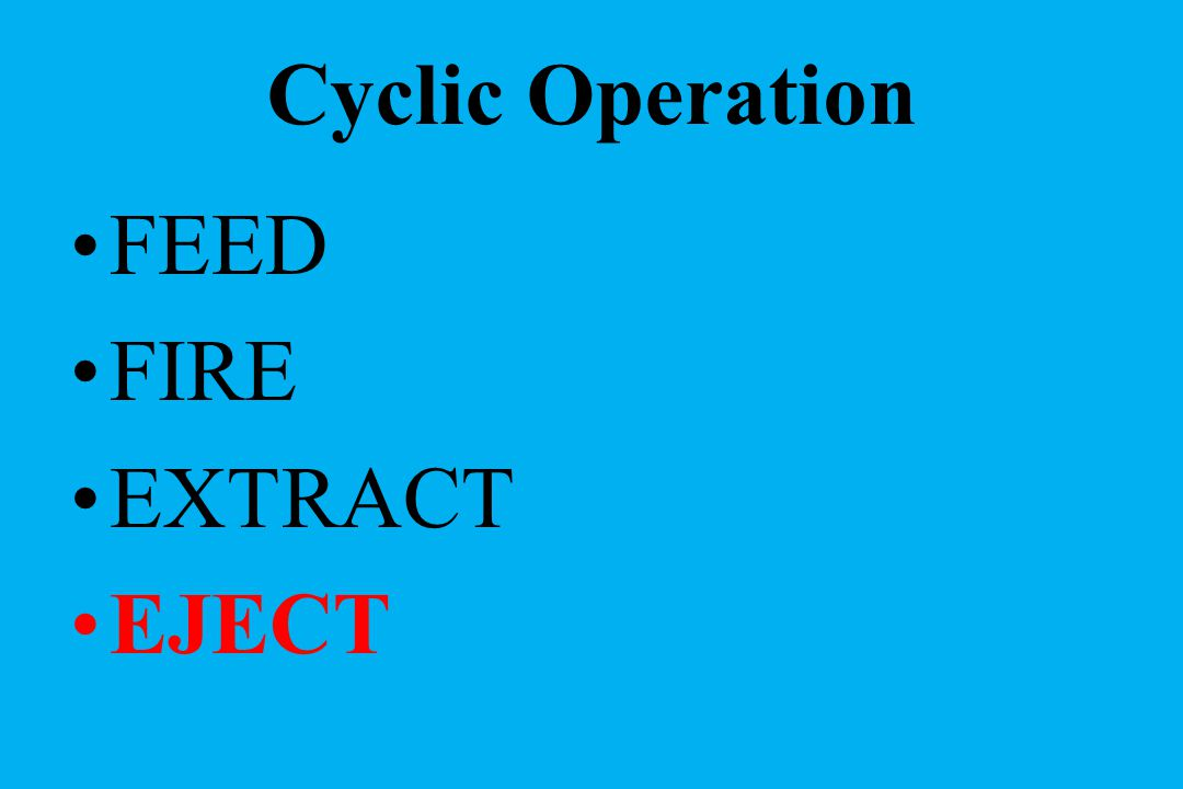 Cyclic Operation FEED FIRE EXTRACT EJECT