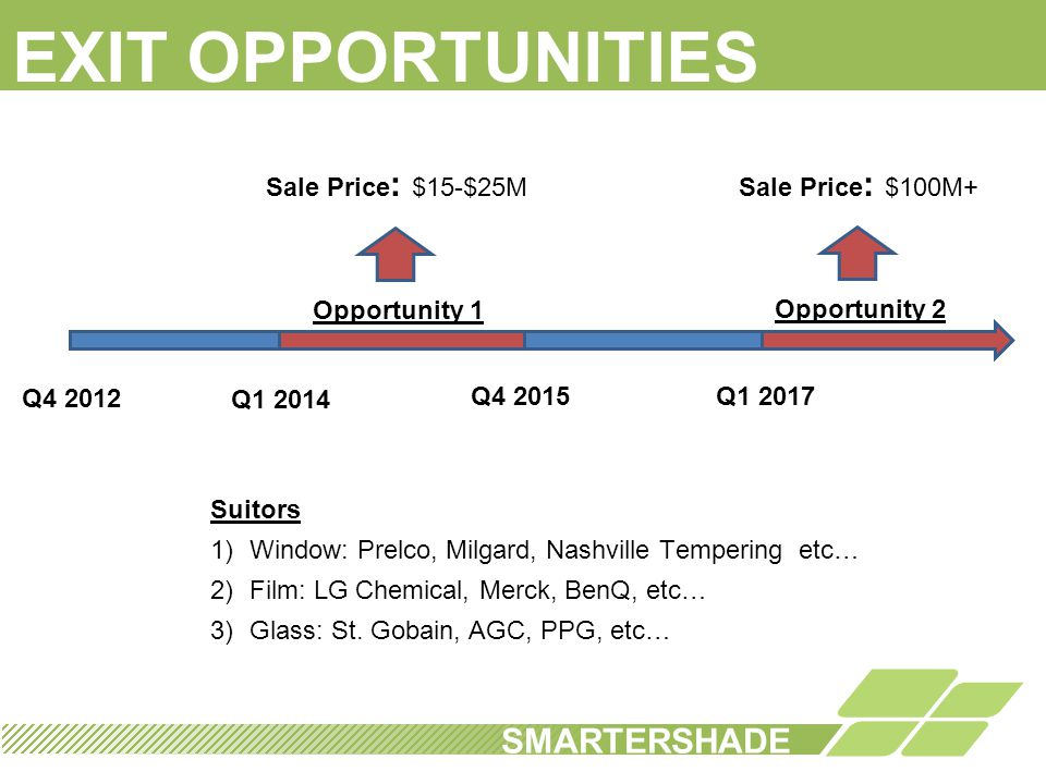 EXIT OPPORTUNITIES SMARTERSHADE Sale Price: $15-$25M