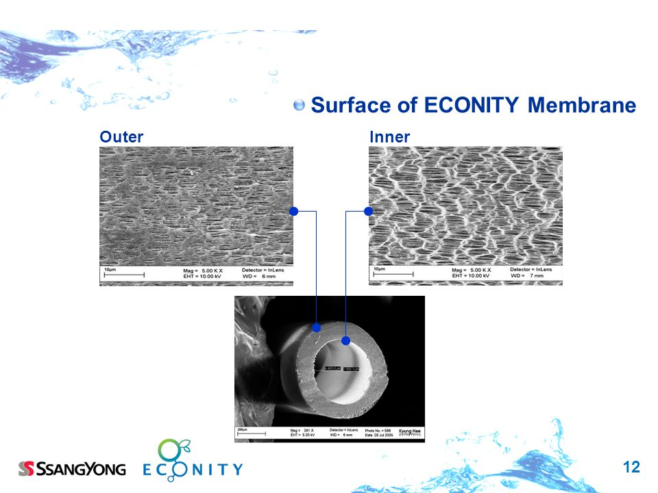 Surface of ECONITY Membrane