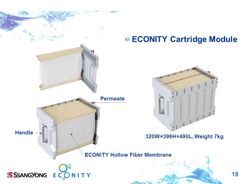 ECONITY Cartridge Module
