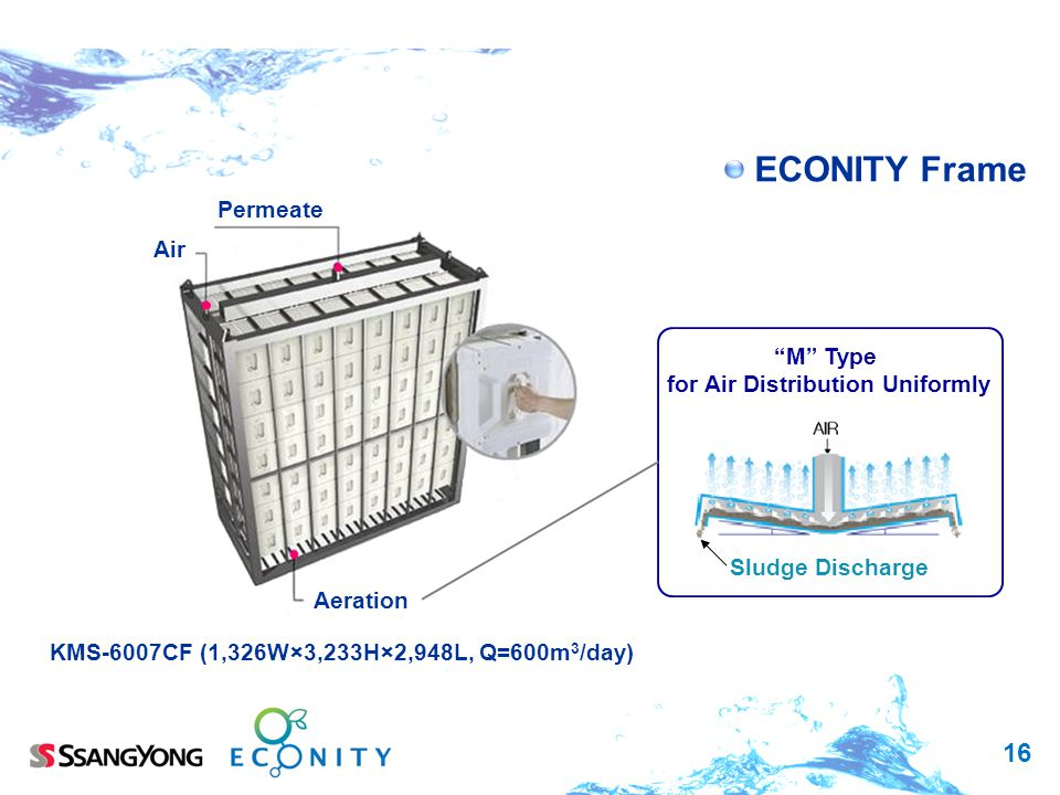 for Air Distribution Uniformly