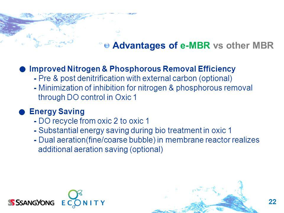 Advantages of e-MBR vs other MBR