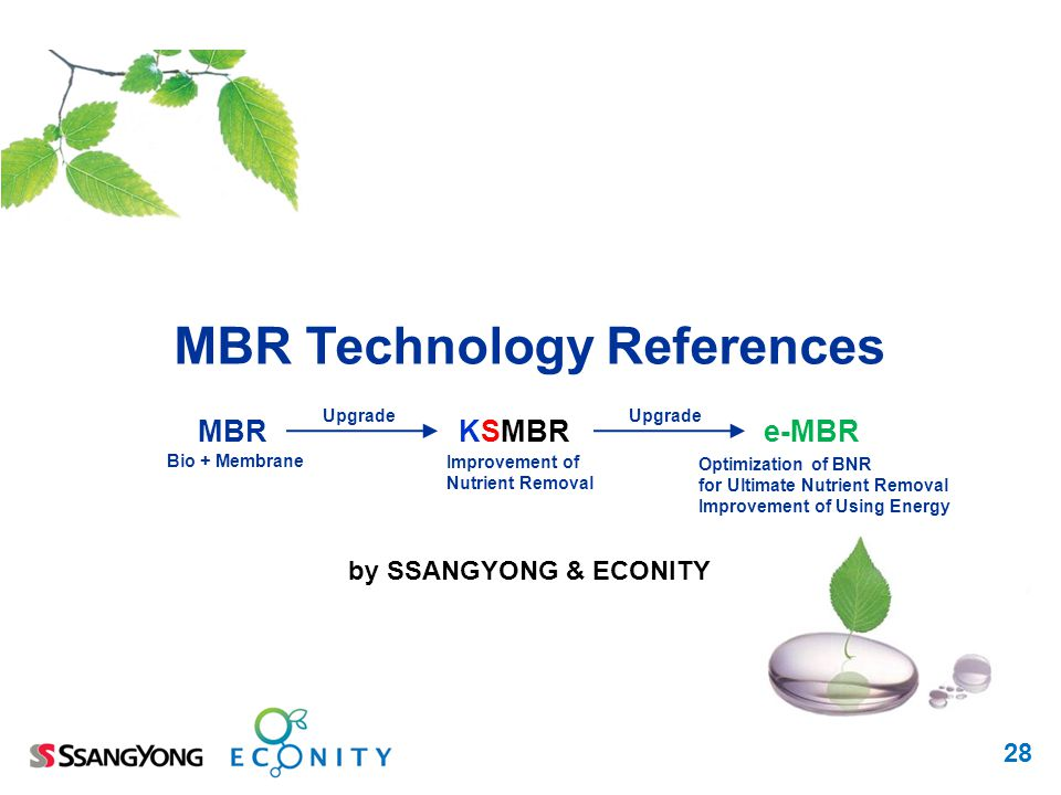 MBR Technology References