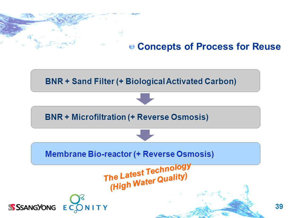Concepts of Process for Reuse