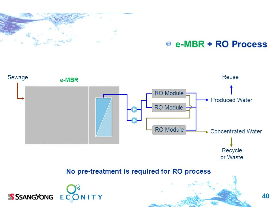No pre-treatment is required for RO process