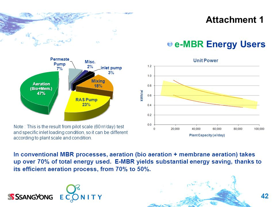 Attachment 1 e-MBR Energy Users