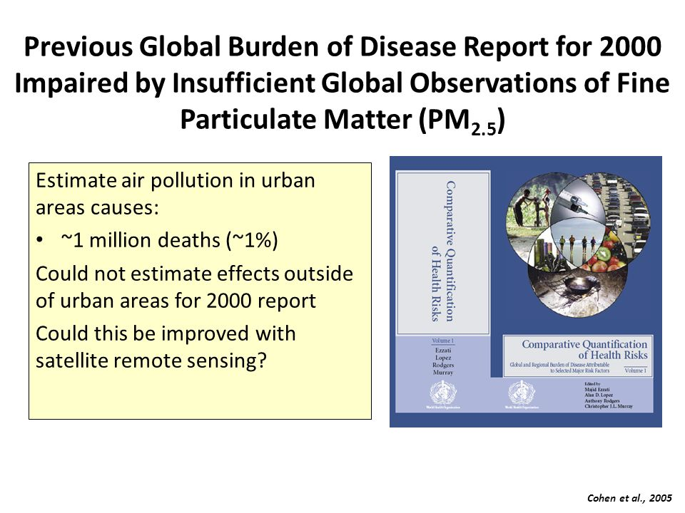 Previous Global Burden of Disease Report for 2000 Impaired by Insufficient Global Observations of Fine Particulate Matter (PM2.5)