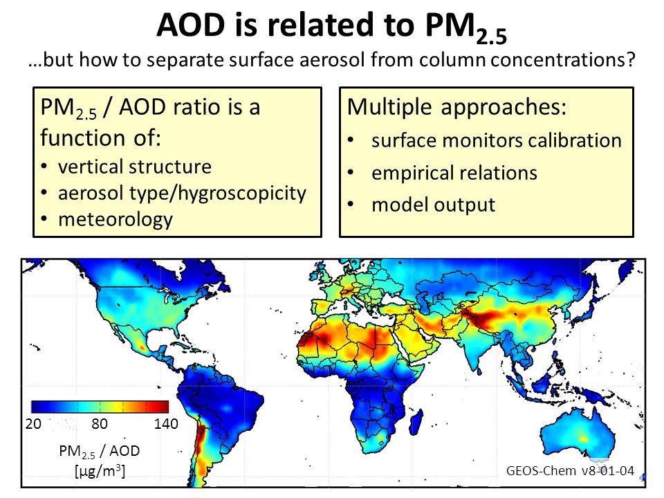 AOD is related to PM2.5 …but how to separate surface aerosol from column concentrations