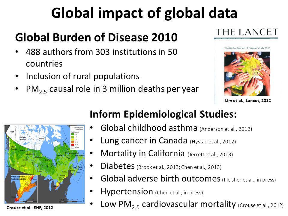 Global impact of global data
