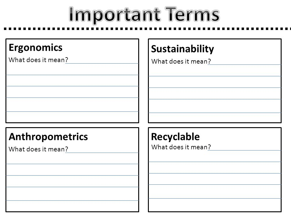 Important Terms Ergonomics Sustainability Anthropometrics Recyclable