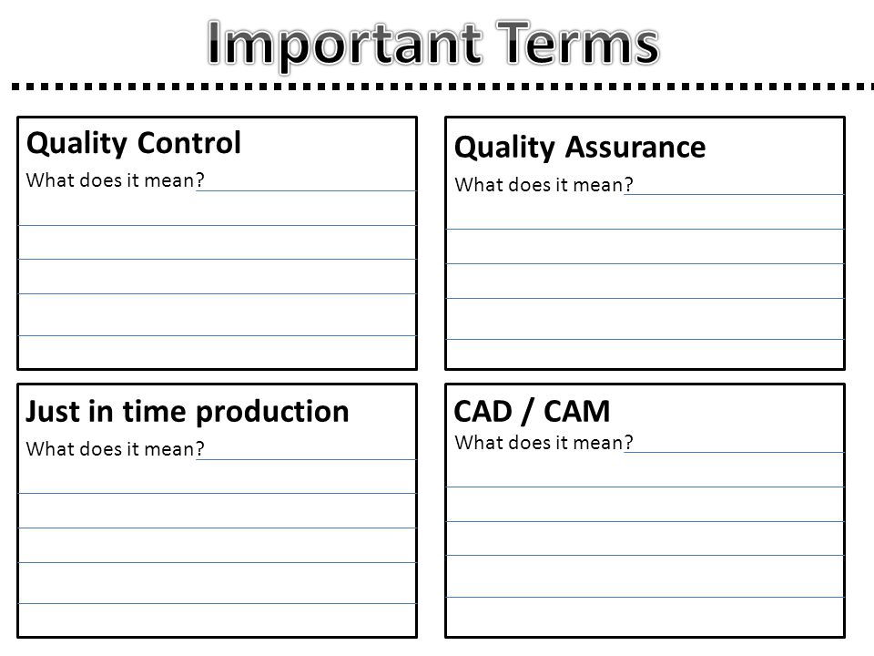 Important Terms Quality Control Quality Assurance