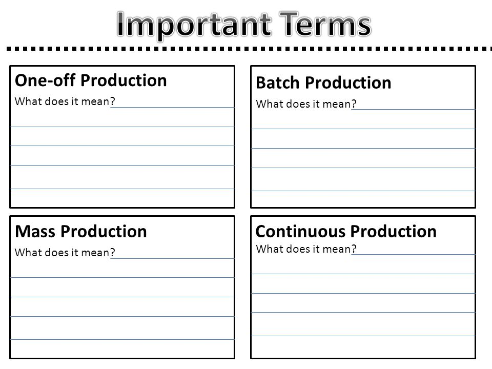 Important Terms One-off Production Batch Production Mass Production