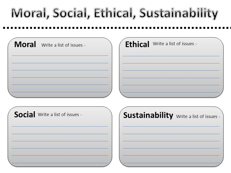Moral, Social, Ethical, Sustainability