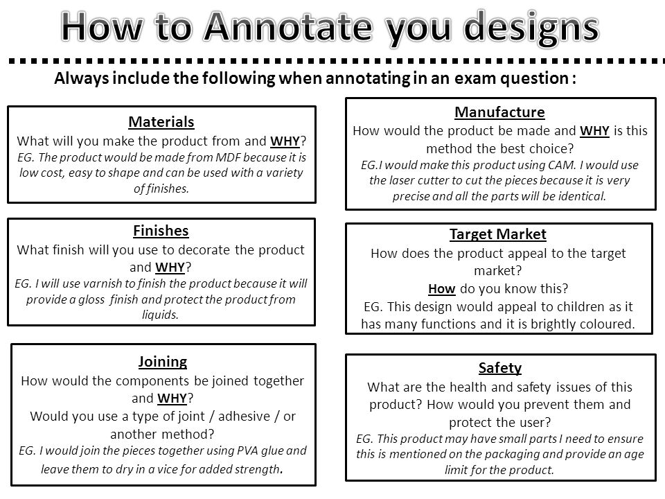 How to Annotate you designs
