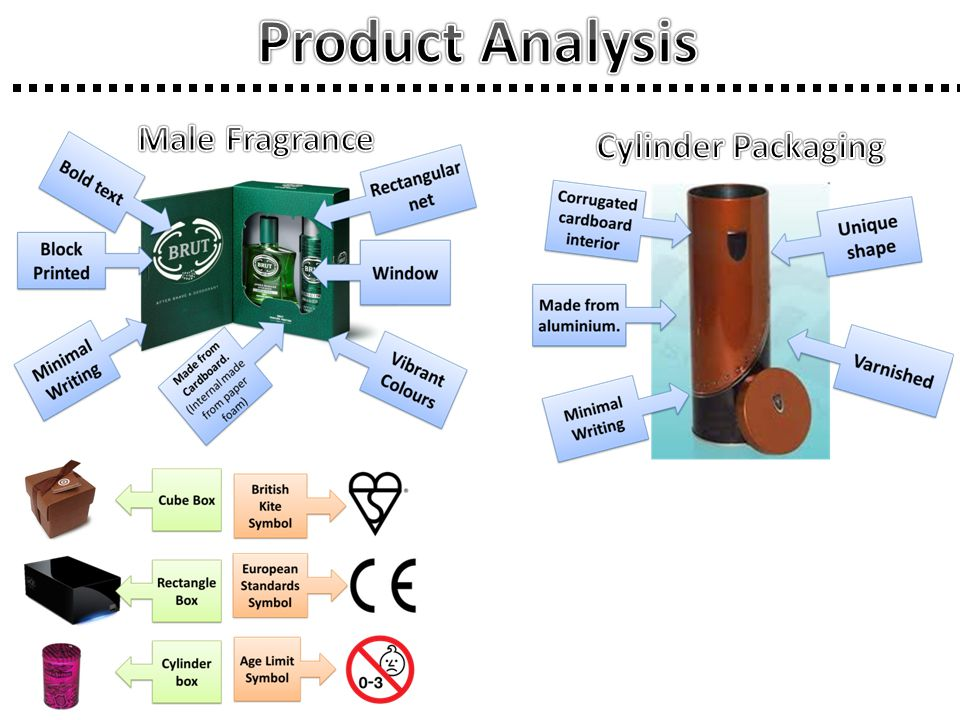 Product Analysis Male Fragrance Cylinder Packaging