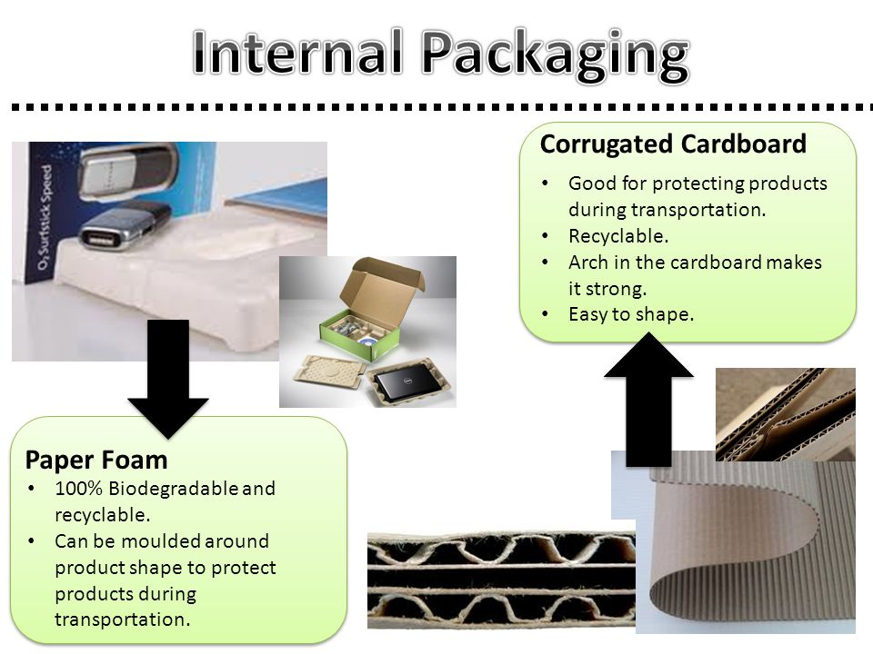 Internal Packaging Corrugated Cardboard Paper Foam